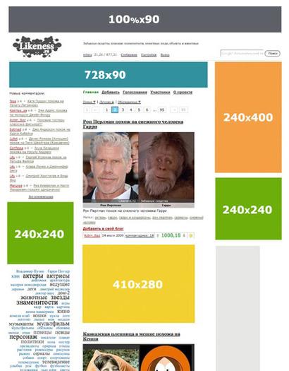 схема расположения рекламных мест на Likeness.ru