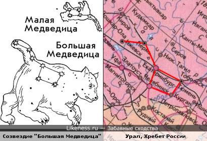 """Созвездие """"Большая Медведица"""" - это Урал, Хребет России"""