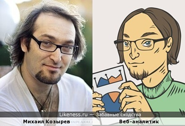 Веб-аналитика на сайте Смартия похоже рисовали с Михаила Натановича