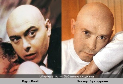 Курт Рааб и Виктор Сухоруков