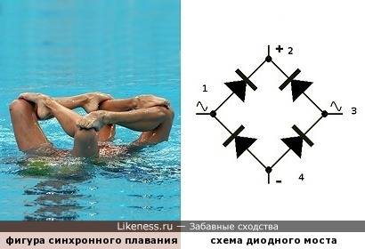 Фигура синхронного плавания неожиданно напомнила схему диодного моста