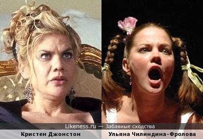 Кристен Джонстон и Ульяна Чилиндина-Фролова