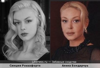 Синция Роккафорте и Алена Бондарчук