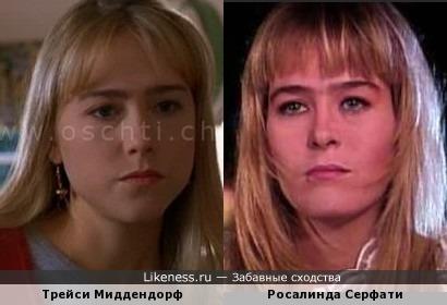 Похожие актрисы