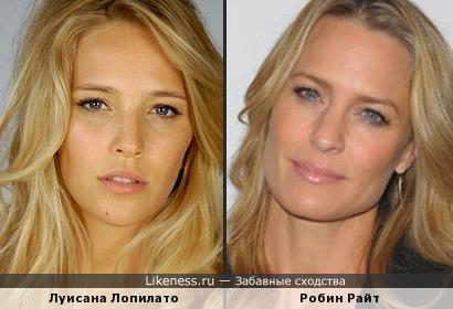 Сериальные актрисы