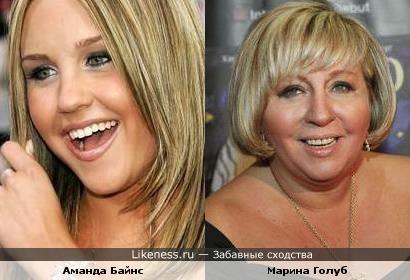 Аманда Байнс похожа на Марину Голуб