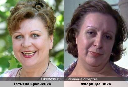 Татьяна Кравченко и Флоринда Чико