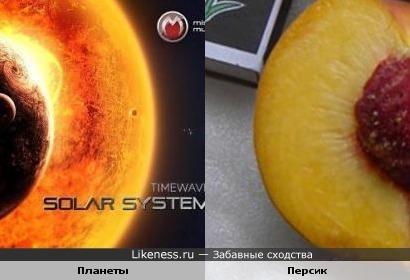 Планеты и Фрукты