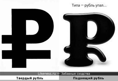 Твердый и падающий рубль