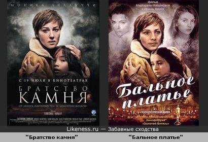 Сходство постеров к фильмам