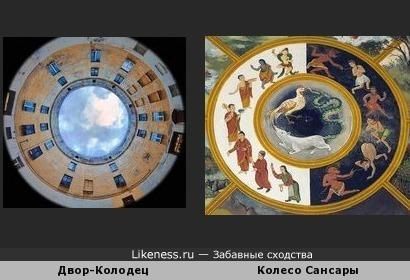 Философия Петербурга и Дели...
