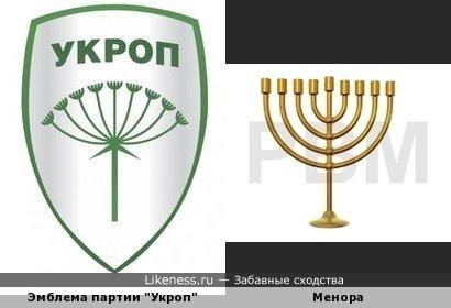"""Эмблема партии """"Укроп"""