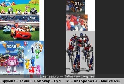 Эволюция трансформеров