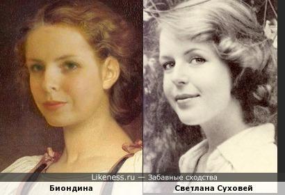 Биондина на портрете работы Фредерика Лейтона и актриса Светлана Суховей