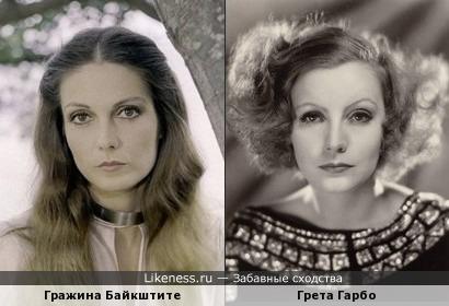 Гражина Байкштите и Грета Гарбо