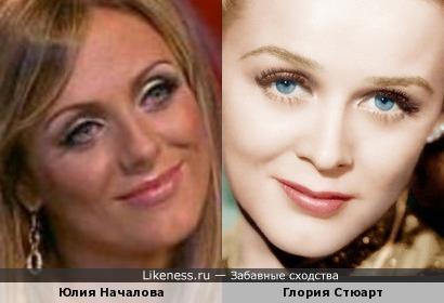Юлия Началова и Глория Стюарт