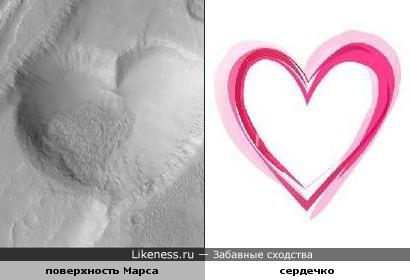 Сердце на Марсе