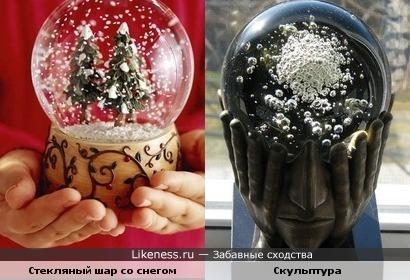 Стекляный шар со снегом и Скульптура