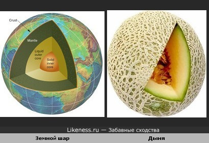 Земной шар и Дыня