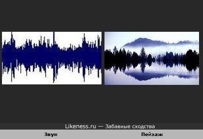 Звук и Пейзаж