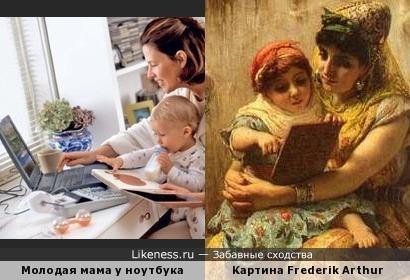 Чем бы дитя не тешилось.... Художник Frederik Arthur (1847-1928) изобразил .... ноутбук?