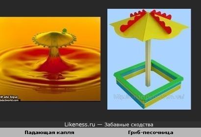 Падающая капля напоминает гриб и песочницу.