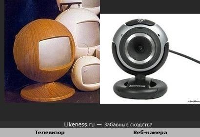 Телевизор и веб-камера