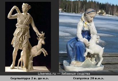 Диана-охотница и Алёнушка