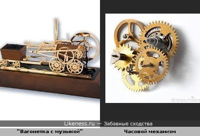 """Сувенир """"Вагонетка с музыкой"""" и часовой механизм"""