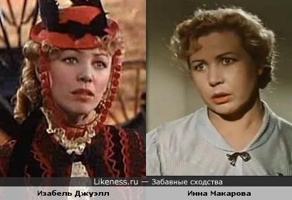 Актрисы Изабель Джуэлл и Инна Макарова