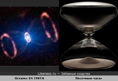 Остатки сверхновой звезды SN 1987A похожи на песочные часы