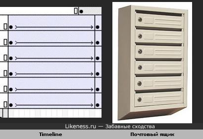 Ключевые кадры на таймлайне во Флеше похожы на почтовый ящик