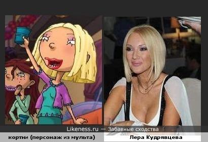 Лера Кудрявцева похожа на мультперсонаж