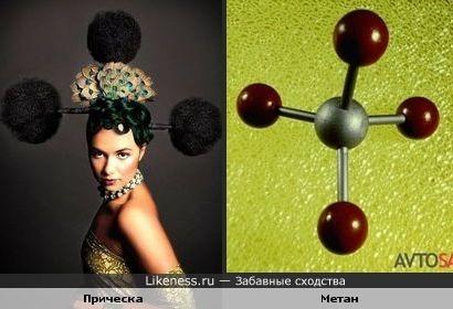 Строение метана?