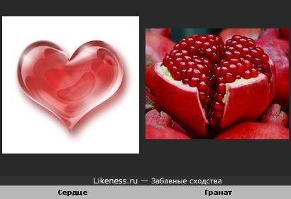 Гранатовое сердце