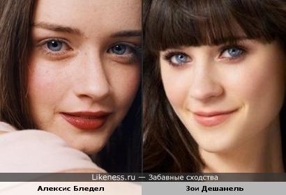 Похожие голубоглазые актрисы