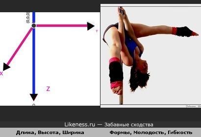 Графики трёхмерного пространства