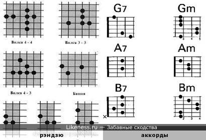 Фигуры в игре рэндзю похожи на таблицу аккордов