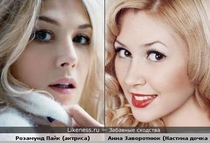 Анна Заворотнбк похожа на Розамунд Пайк
