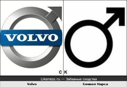 Volvo и символ Марса