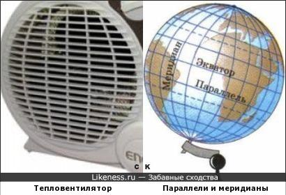 Тепловентилятор и Параллели и меридианы