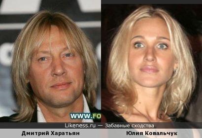 Ковальчук похожа на Харатьяна