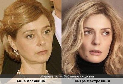Кьяра Мастроянни и Анна Исайкина
