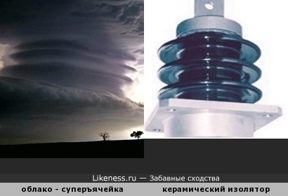 Небесное электричество